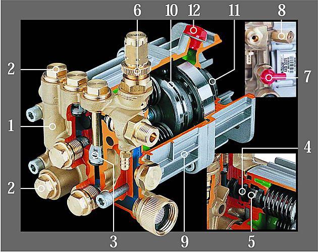 Nguyên tắc hoạt động của máy rửa xe cao áp